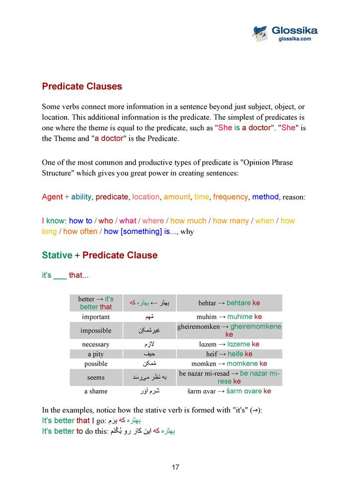 Guide Glossika pour débutants de la grammaire et de l'ordre des mots en persan-3
