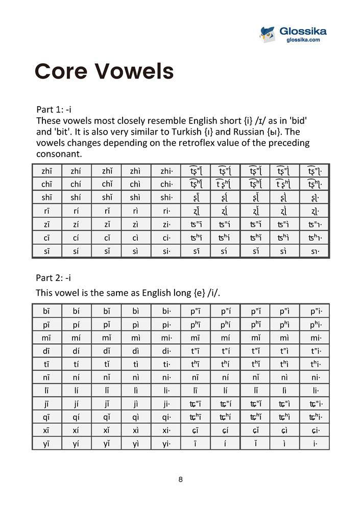 Glossika Chinese Pronunciation & Tone Training-3