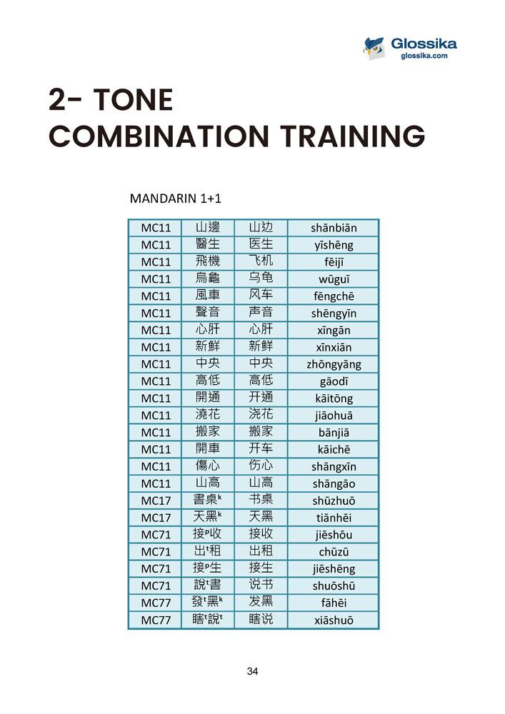 Glossika Chinese Pronunciation & Tone Training-4